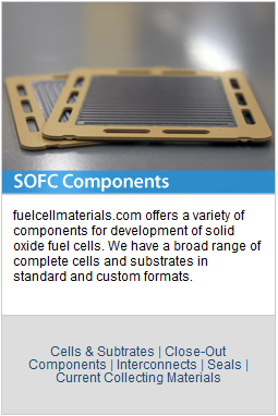SOFC-Components